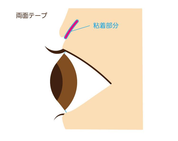 両面テープの説明図