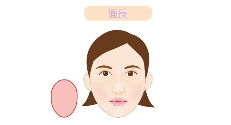 面長さんの顔のイラスト