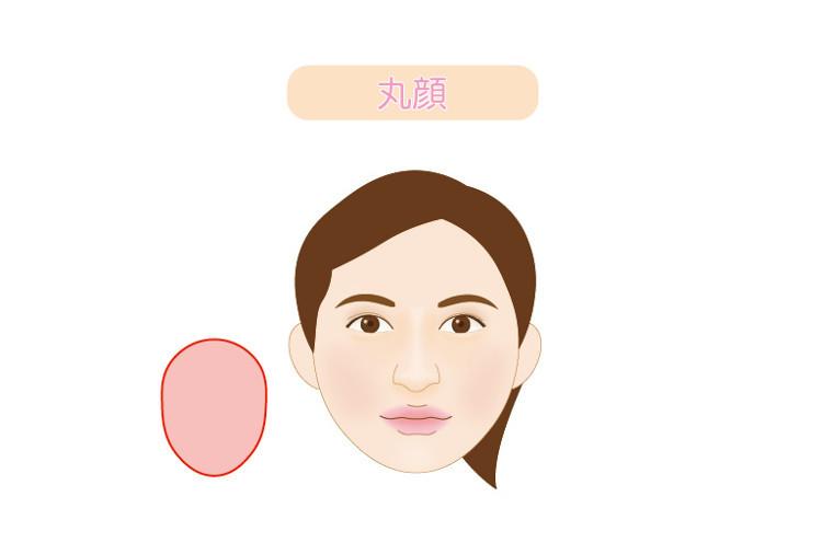 丸顔さんのイメージ