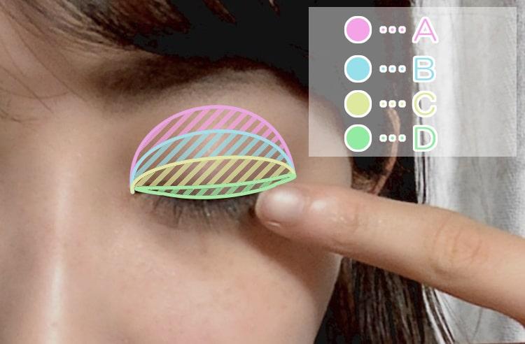 Mamiの顔 アンニュイメイクプロセス アイシャドウを塗る