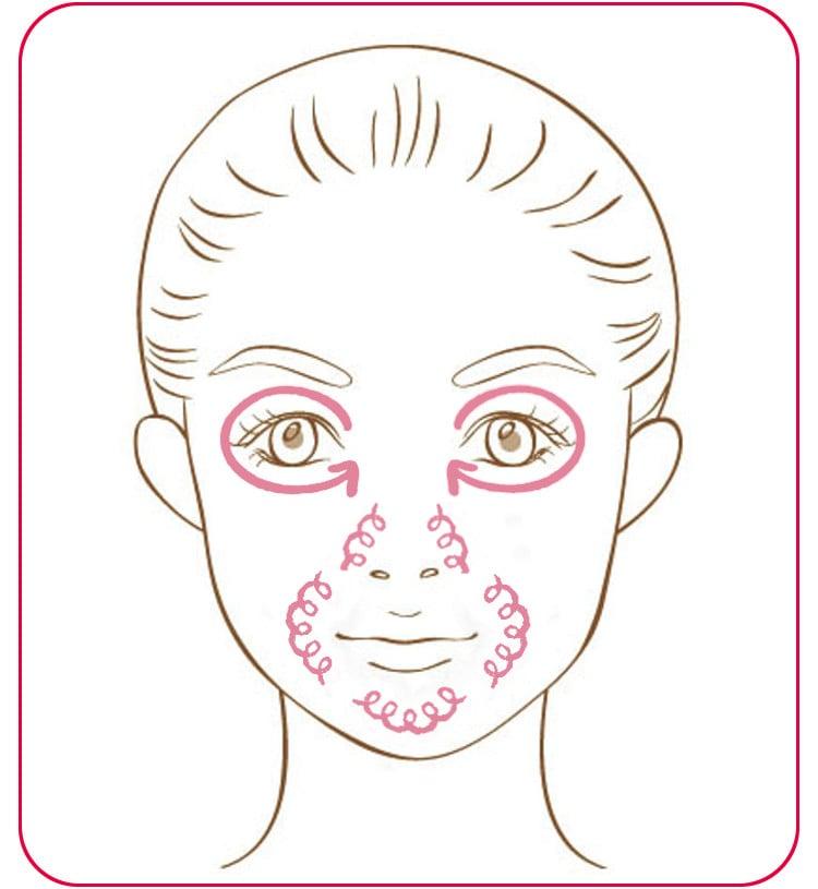 顔のイラスト 小鼻、目元、口元のクレンジング