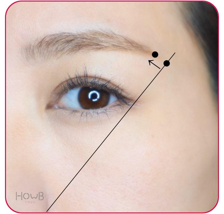 眉尻の理想的な位置